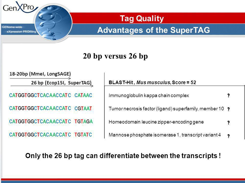 Advantages of the SuperTAG