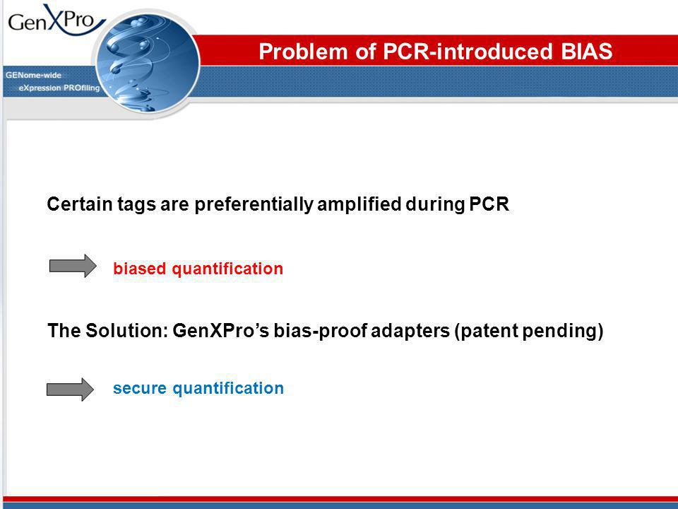 Problem of PCR-introduced BIAS