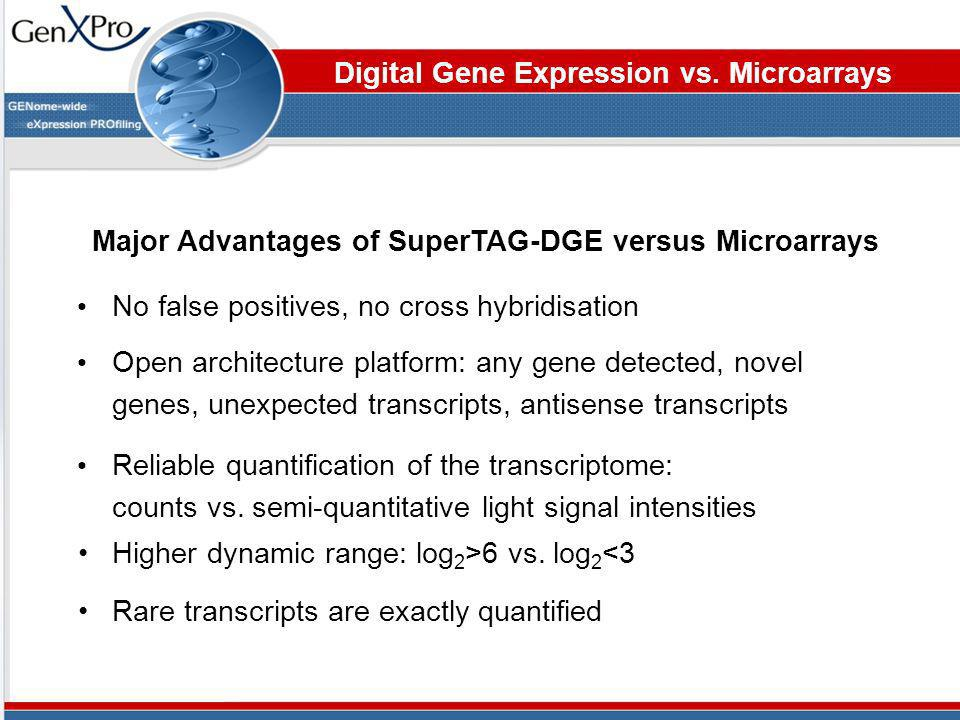 Digital Gene Expression vs. Microarrays