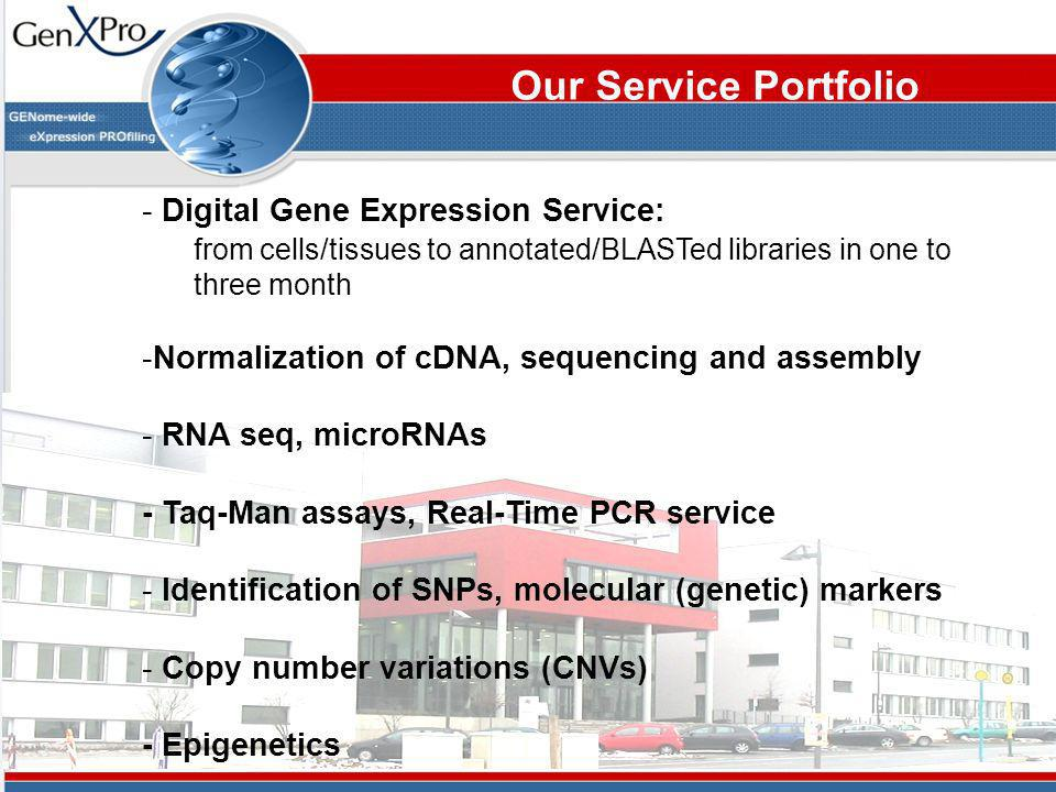 Our Service Portfolio Digital Gene Expression Service: