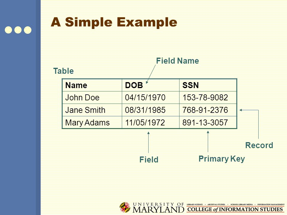 LBSC 690: Session 7 Relational Databases - ppt download