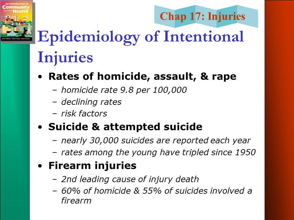Epidemiology of Intentional Injuries