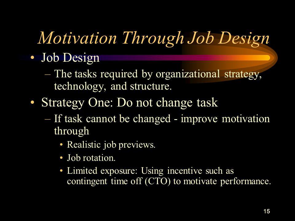 15 motivation through job design