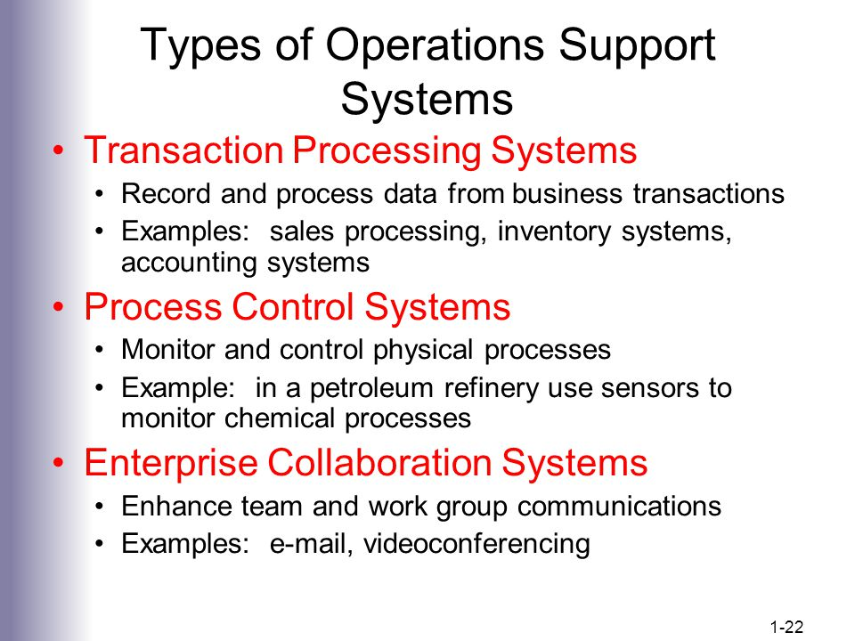 Types of Operations Support Systems