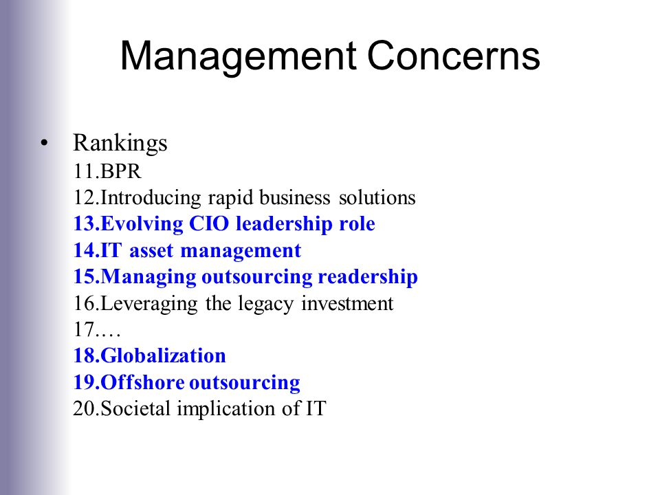 Management Concerns Rankings BPR Introducing rapid business solutions