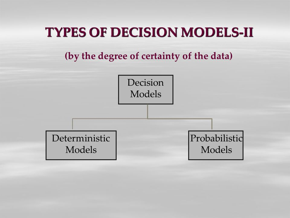 chapter1 exercise for managerial decision modeling Further, the model of ethics employed by management is reflected by the emphasis placed on each of these responsibilities: (1) immoral managers focus on the firm's economic responsibilities to the exclusion of all else, (2) moral managers balance the firm's economic, ethical and legal responsibilities, and (3) amoral managers pursue.