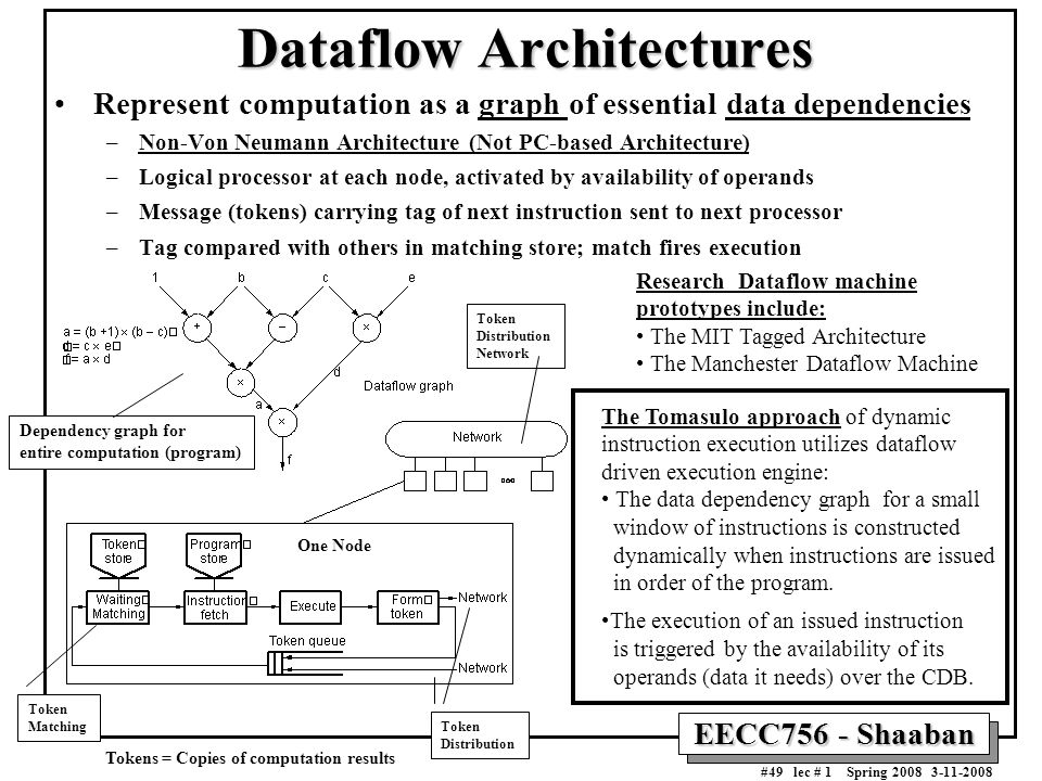 Introduction to parallel processing ppt download dataflow architectures sciox Images