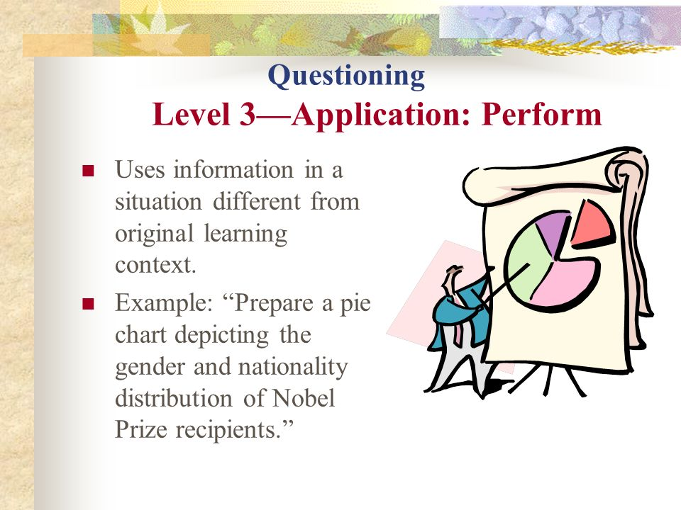 Questioning Level 3—Application: Perform