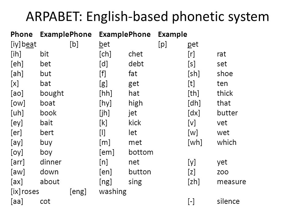 Introduction Phonetics Speech Production And Perception Ppt Video
