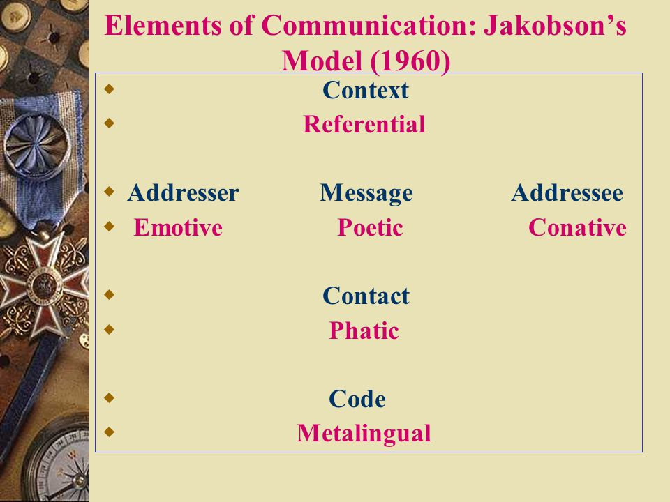 Elements of Communication: Jakobson's Model (1960)