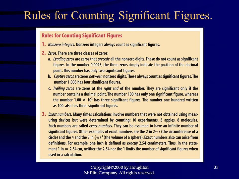 Rules for Counting Significant Figures.