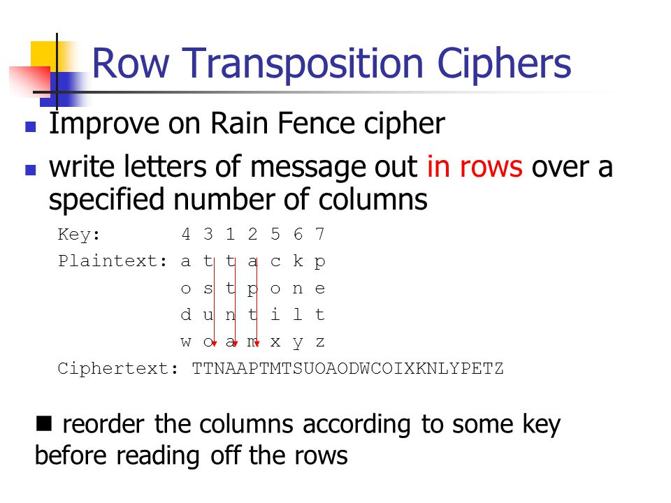 Chapter 2 – Classical Encryption Techniques - ppt video