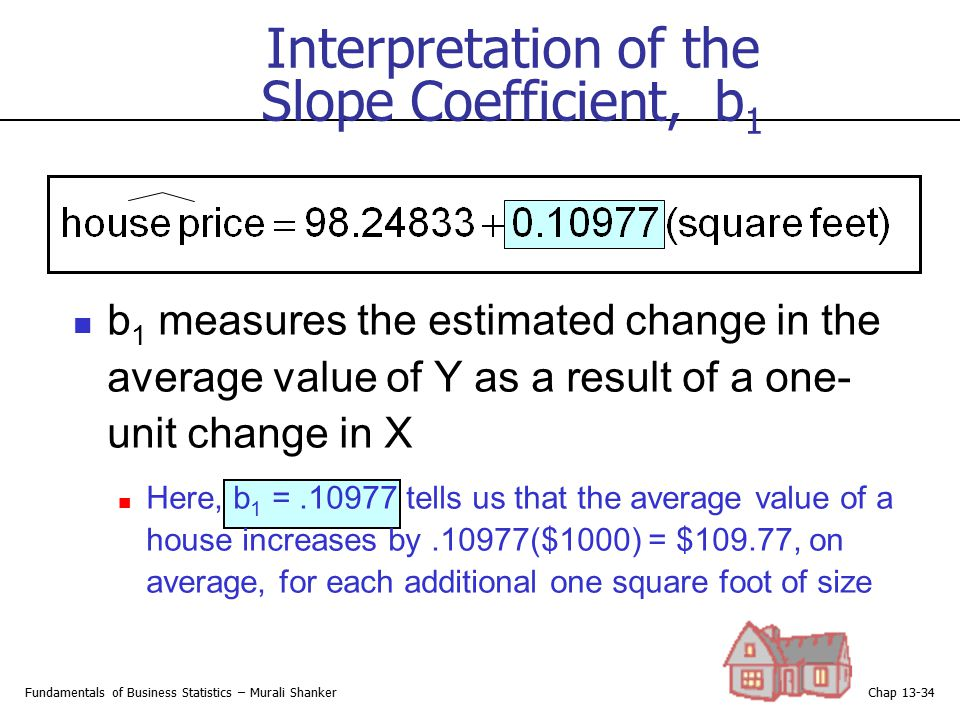 Interpretation of the Slope Coefficient, b1