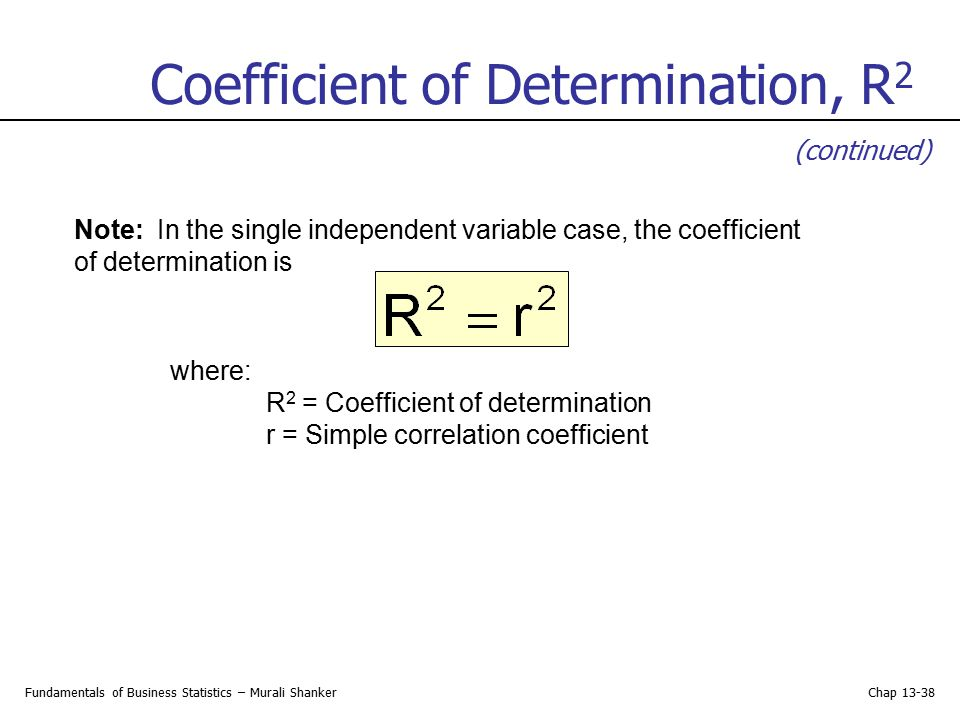 Coefficient of Determination, R2