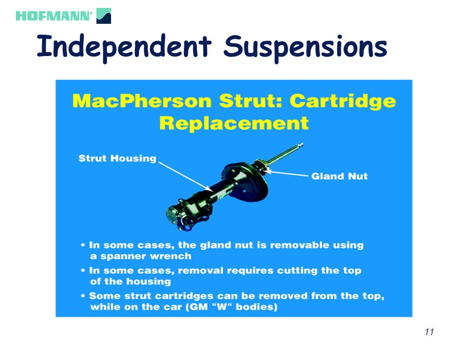 Independent Suspensions