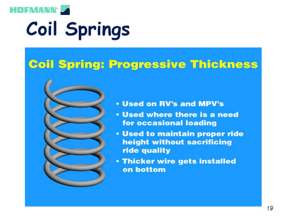 Coil Springs Spring Rate