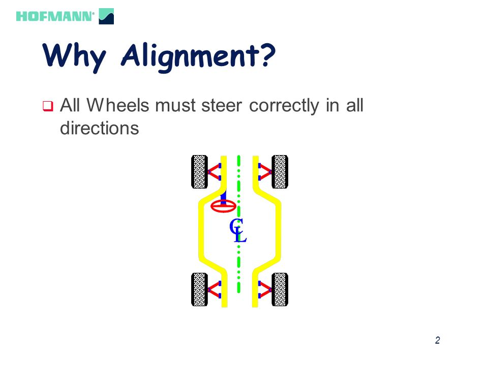 Why Alignment All Wheels must steer correctly in all directions
