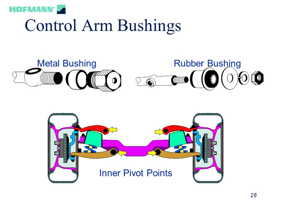 Control Arm Bushings Metal Bushing Rubber Bushing Inner Pivot Points