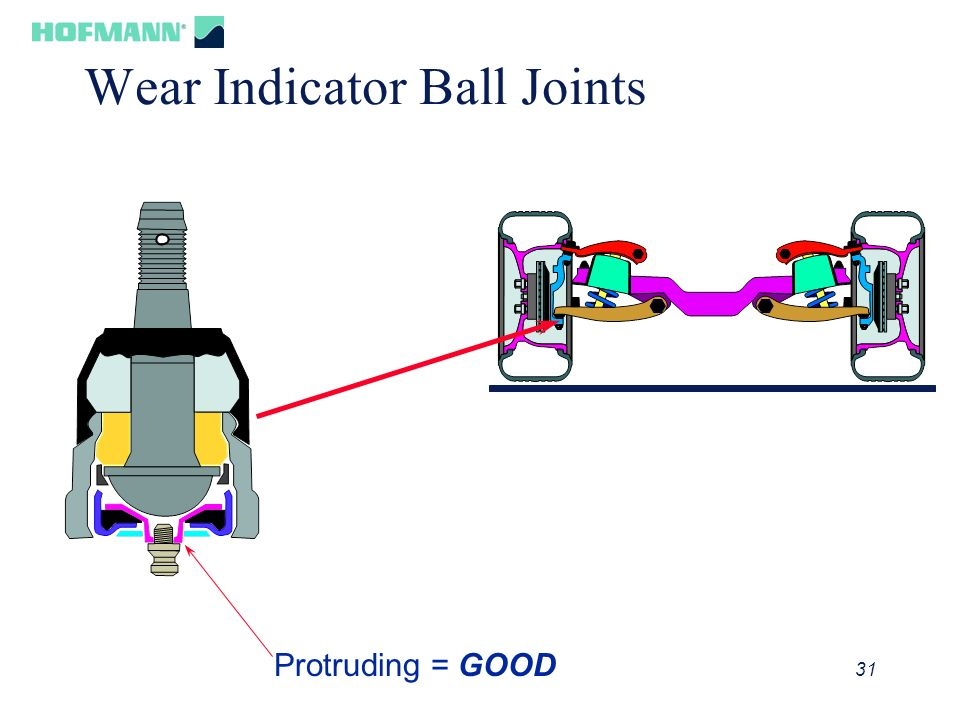 Wear Indicator Ball Joints