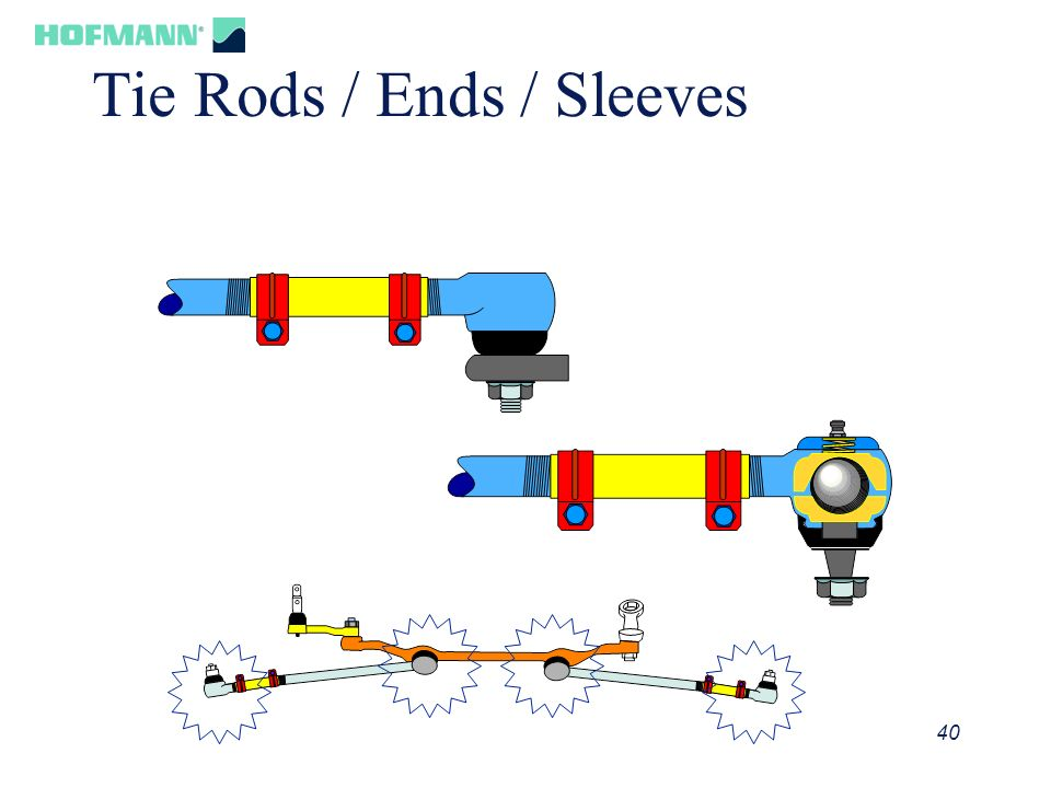 Tie Rods / Ends / Sleeves
