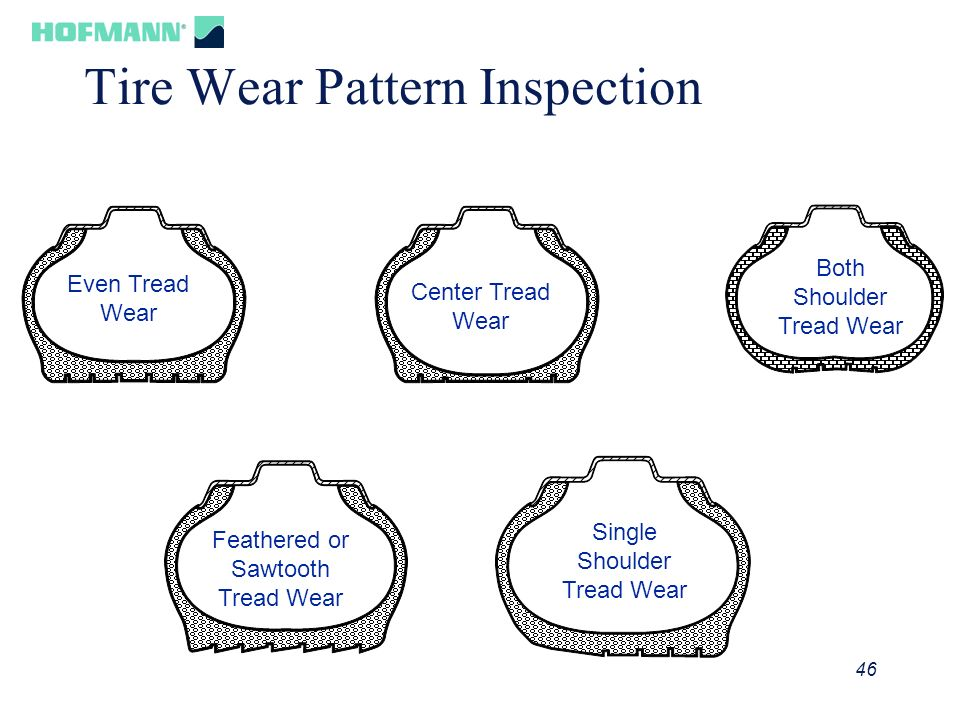 Tire Wear Pattern Inspection