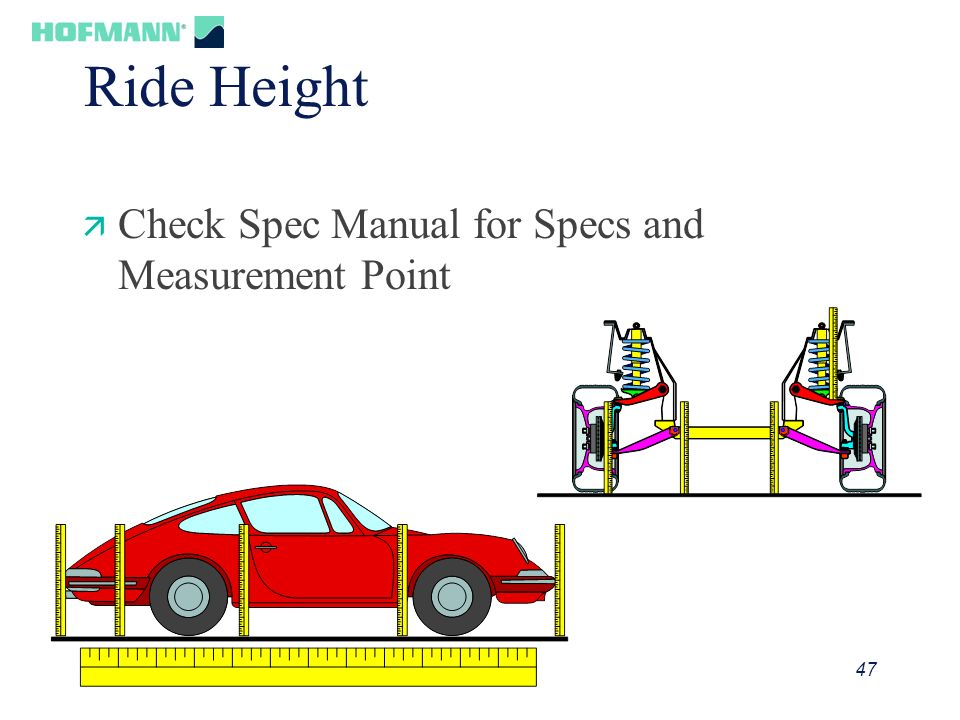 Ride Height Check Spec Manual for Specs and Measurement Point