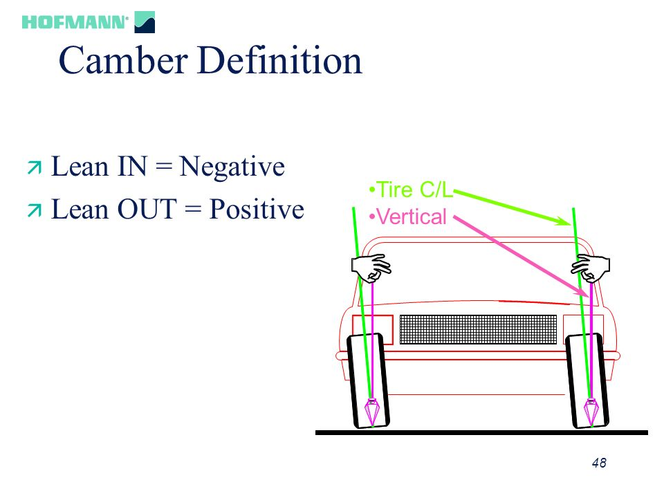Camber Definition Lean IN = Negative Lean OUT = Positive Tire C/L