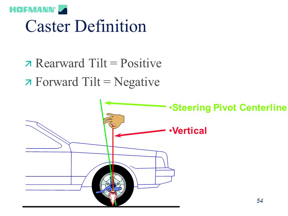 Caster Definition Rearward Tilt = Positive Forward Tilt = Negative