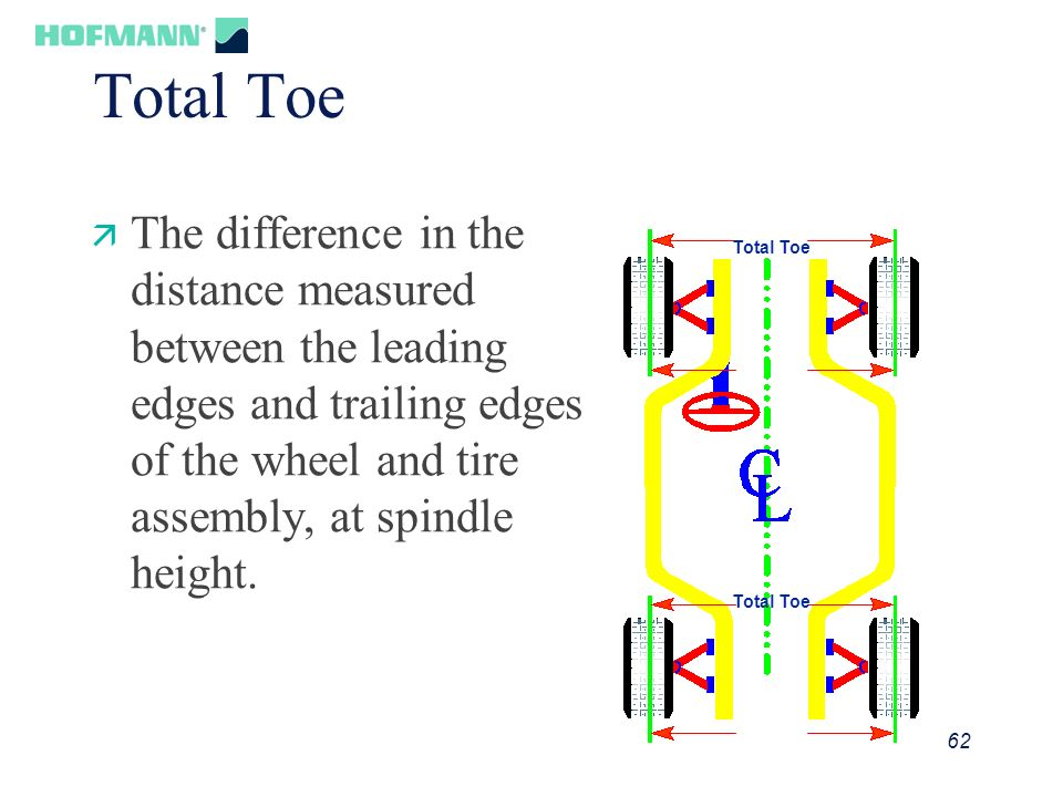 Total Toe The difference in the distance measured between the leading edges and trailing edges of the wheel and tire assembly, at spindle height.