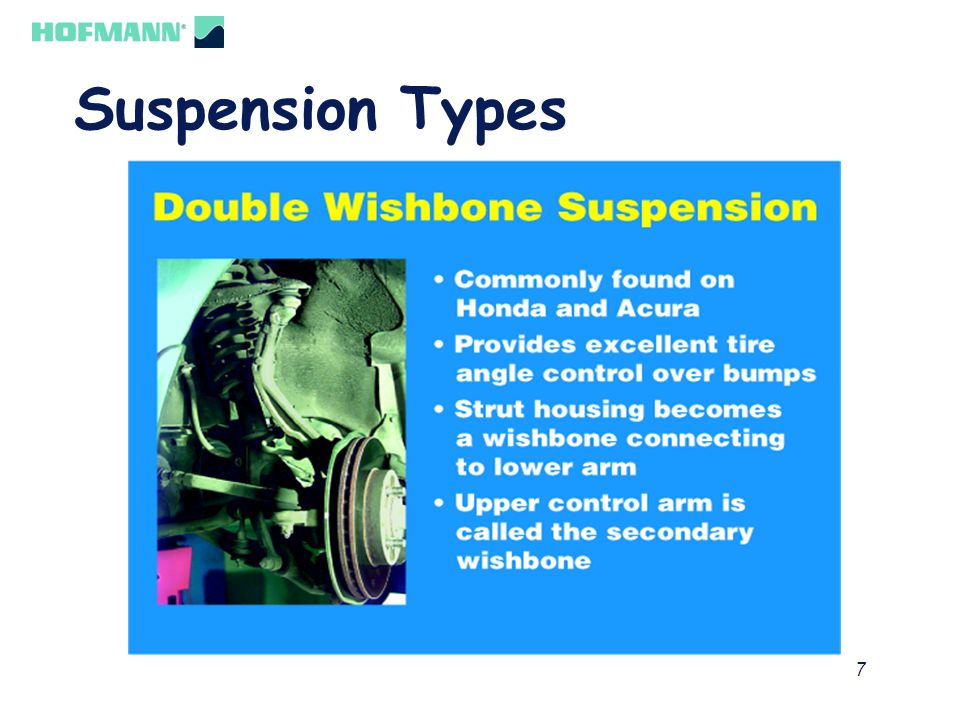Suspension Types