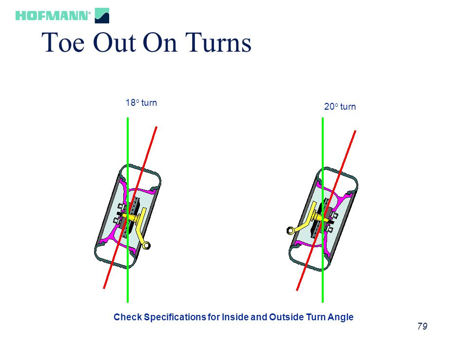 Check Specifications for Inside and Outside Turn Angle