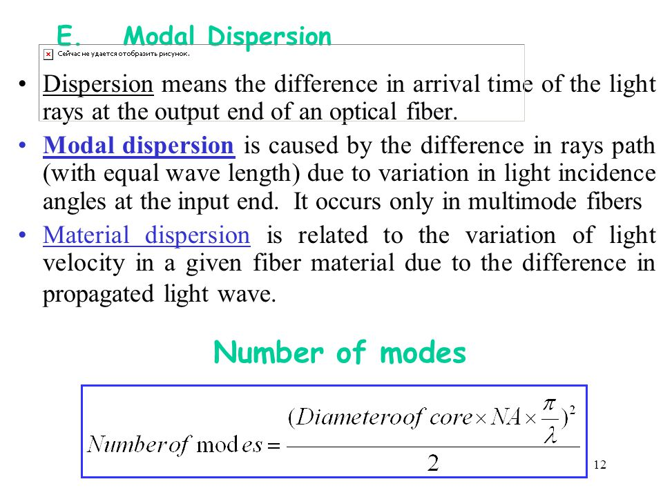 Number of modes E. Modal Dispersion