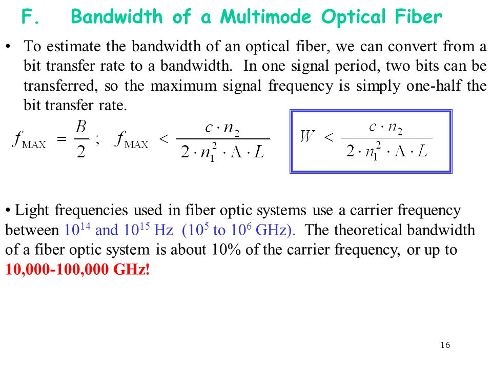 F. Bandwidth of a Multimode Optical Fiber