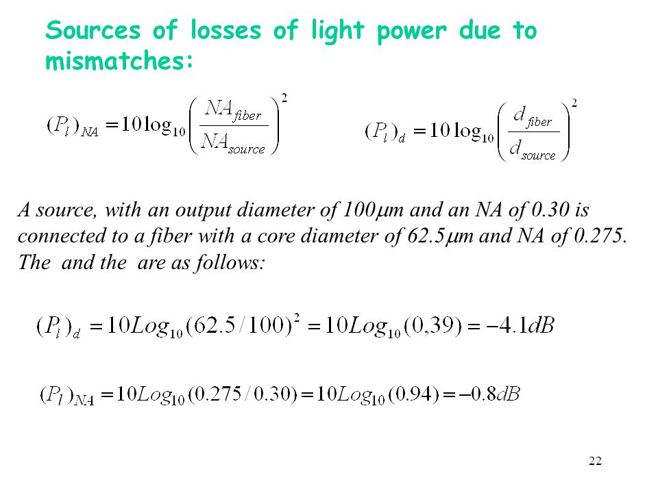 Sources of losses of light power due to mismatches: