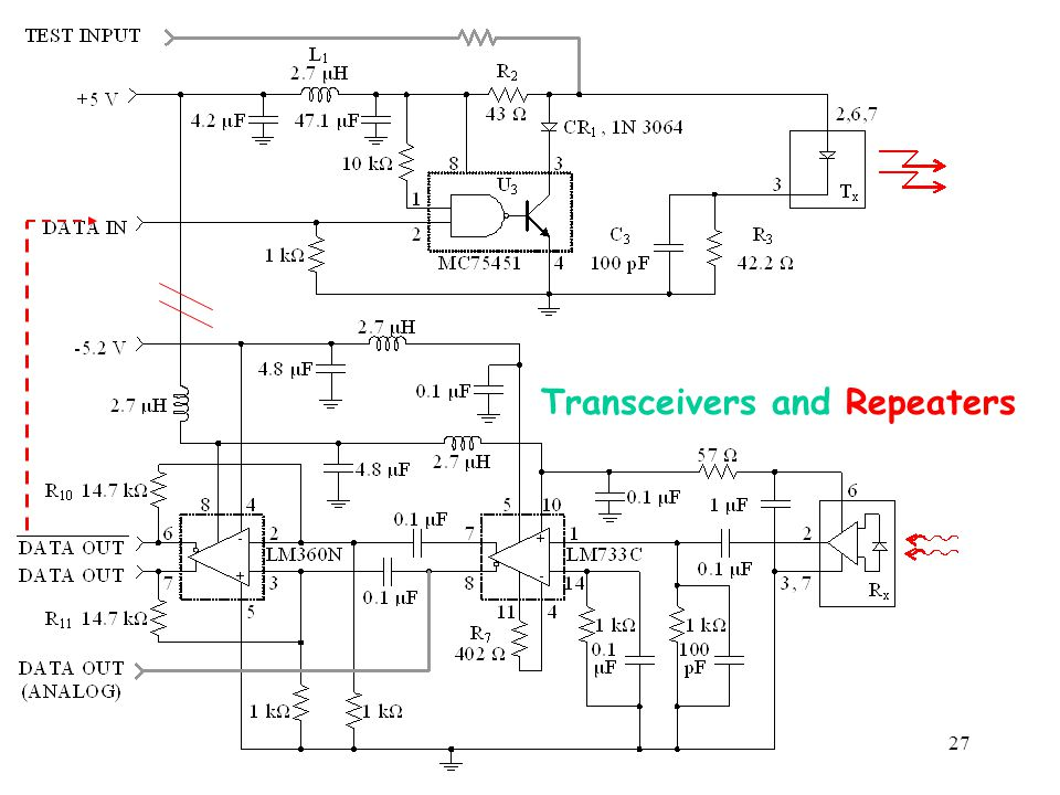 Transceivers and Repeaters