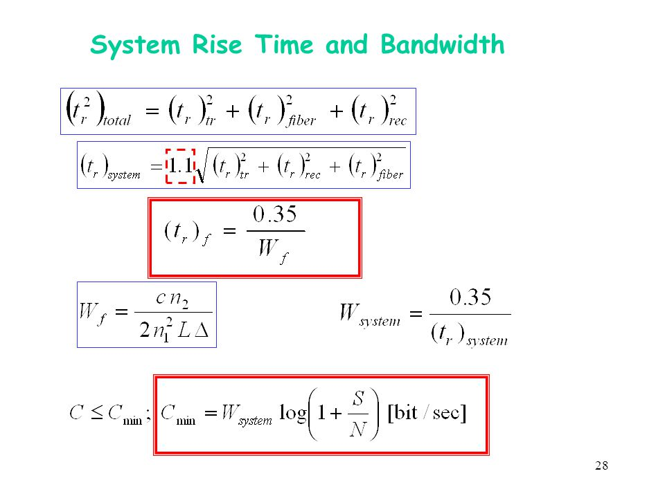 System Rise Time and Bandwidth
