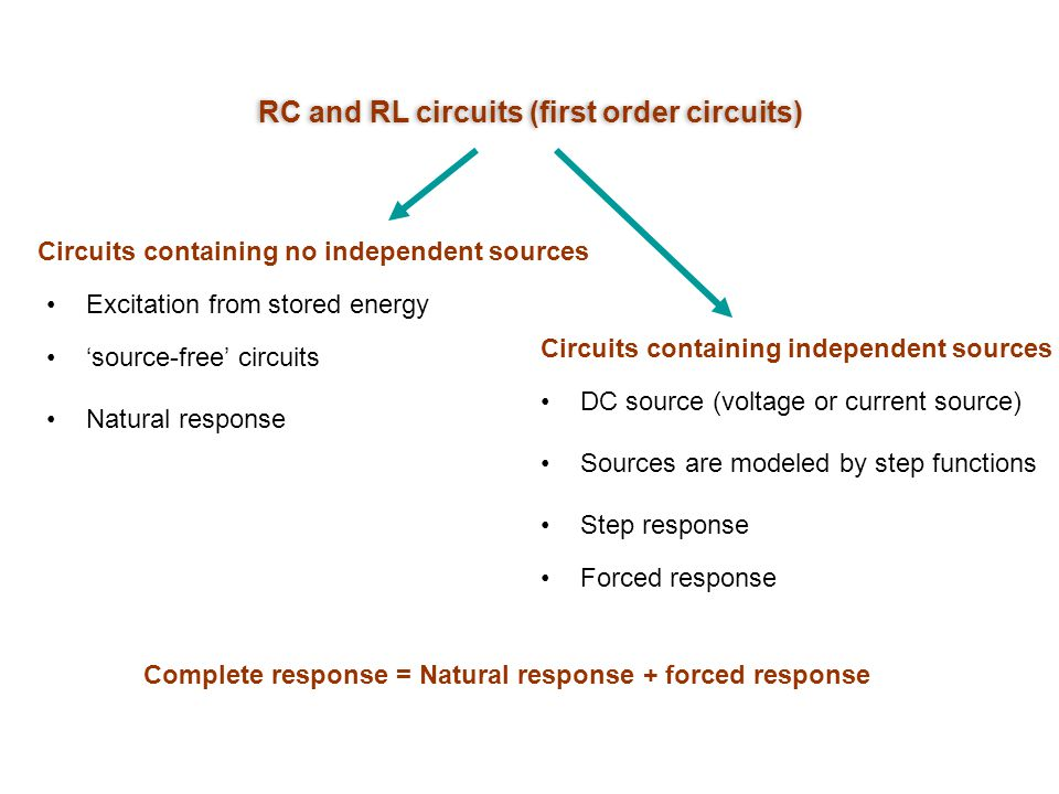 RC and RL circuits (first order circuits)