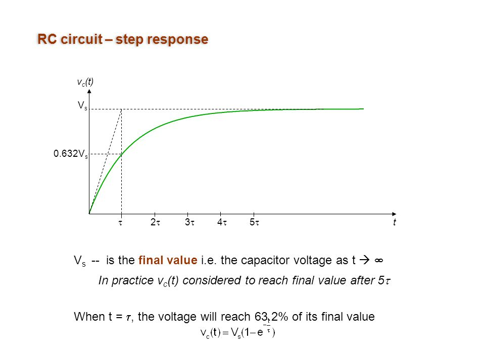 RC circuit – step response