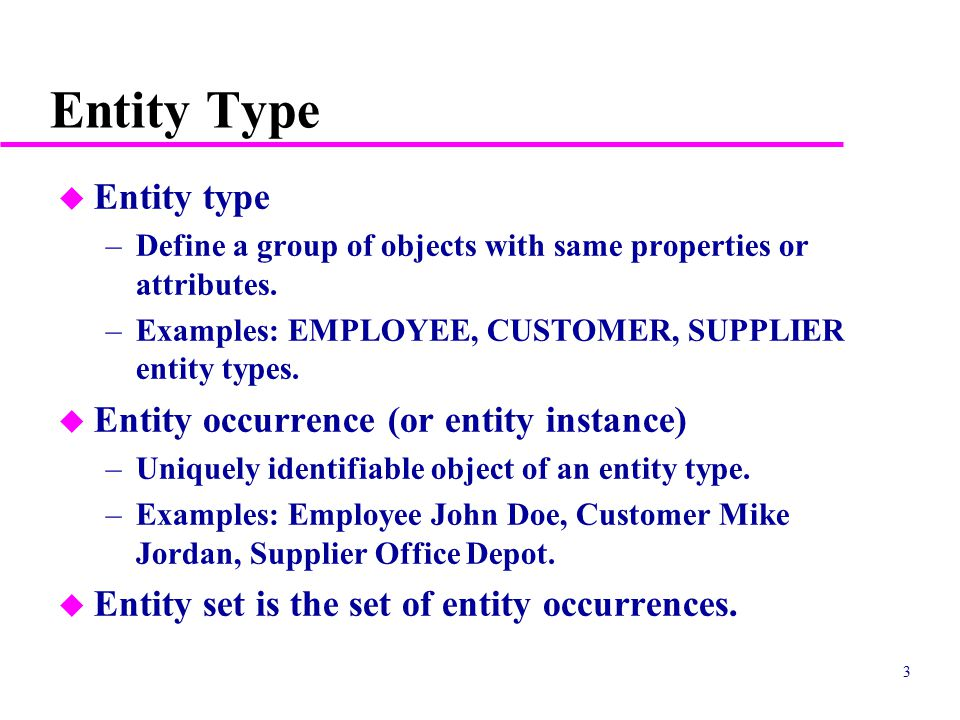 difference between object diagram and entity relationship