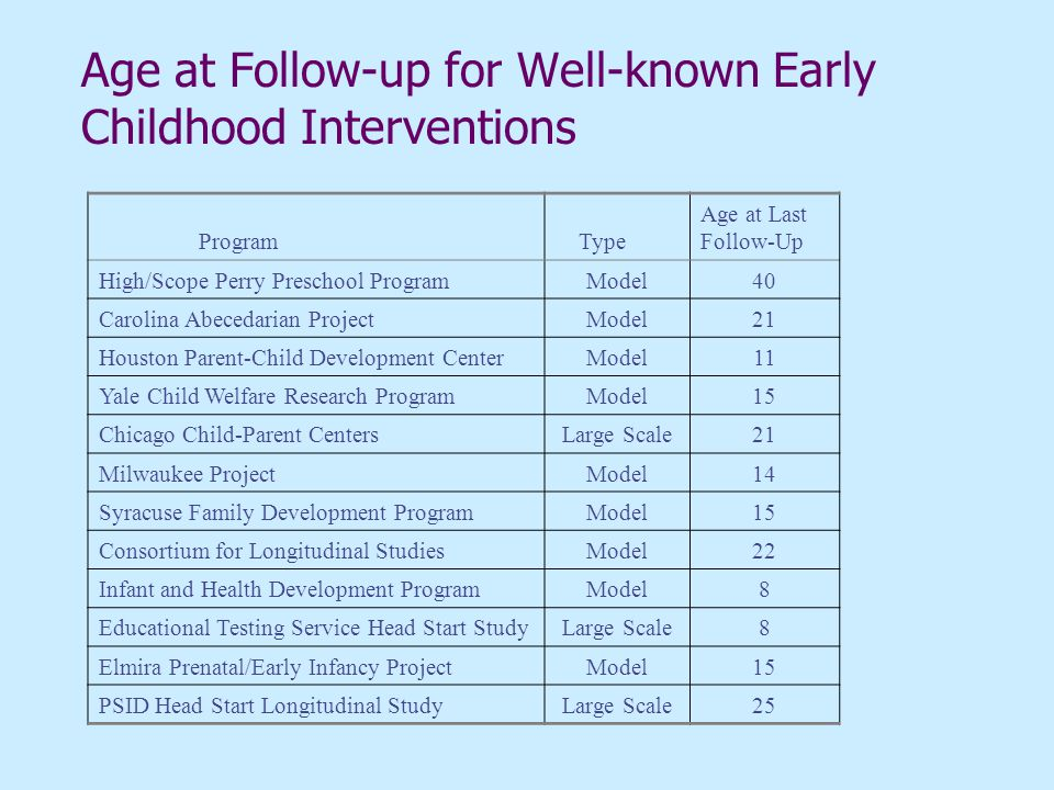 different types of interventions in child development