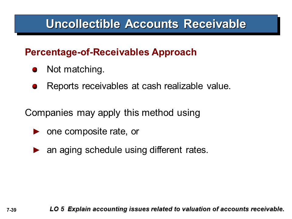 cash realizable value