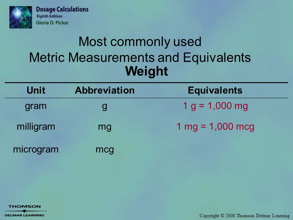 Systems of Measurement Metric / Apothecary / Household - ppt