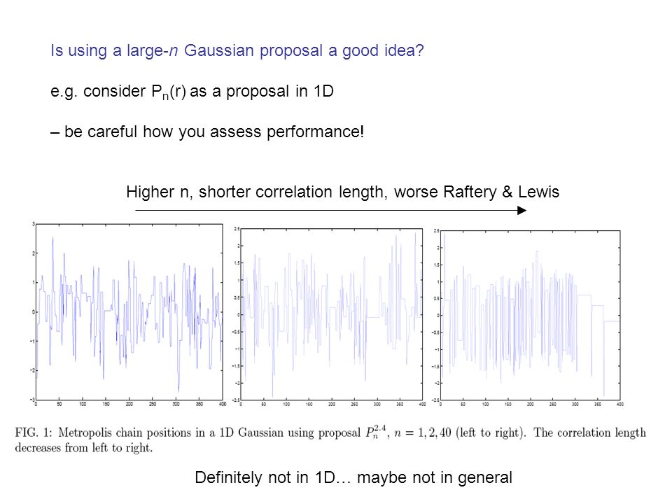 Is using a large-n Gaussian proposal a good idea. e. g