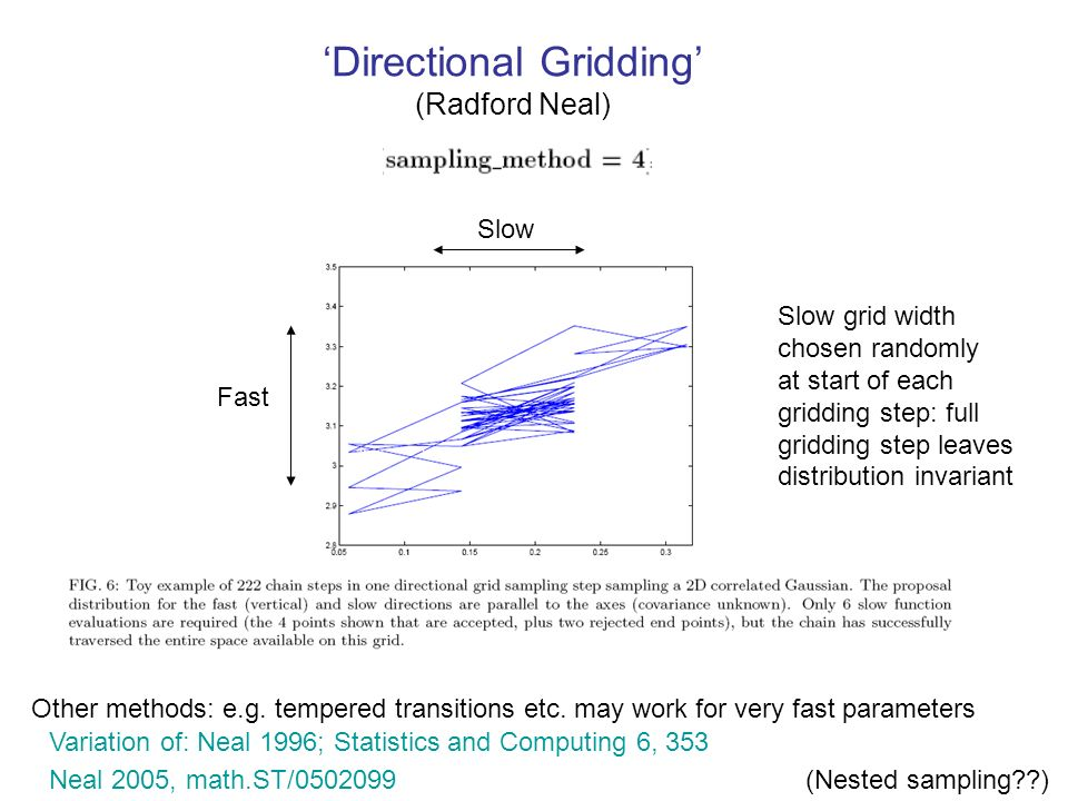 'Directional Gridding'