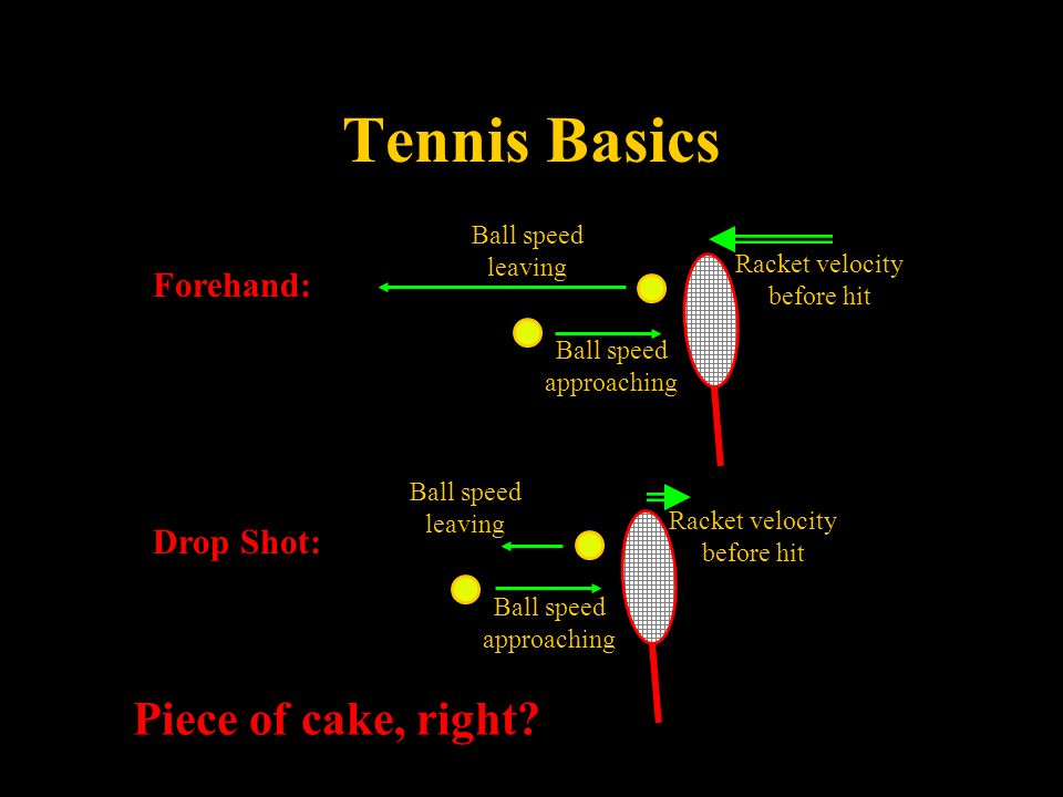 Tennis Basics Piece of cake, right Forehand: Drop Shot: