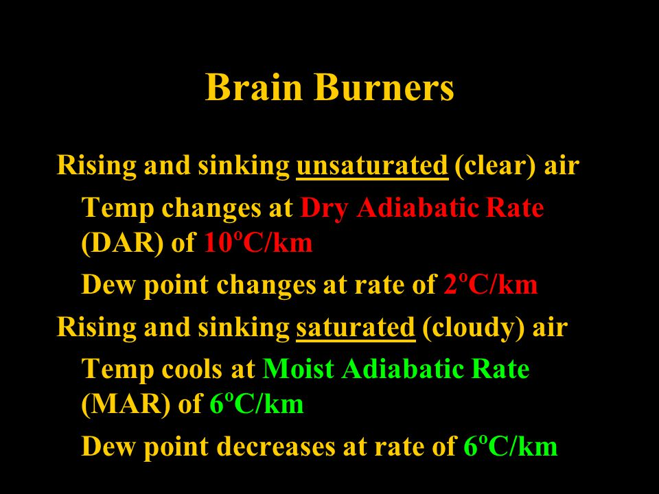 Brain Burners Rising and sinking unsaturated (clear) air