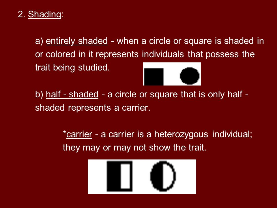 2. Shading: a) entirely shaded - when a circle or square is shaded in. or colored in it represents individuals that possess the.