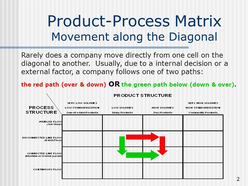 Building a risk assessment matrix   workiva.