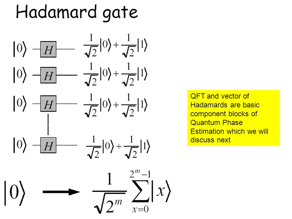 QFT and vector of Hadamards are basic component blocks of Quantum Phase Estimation which we will discuss next