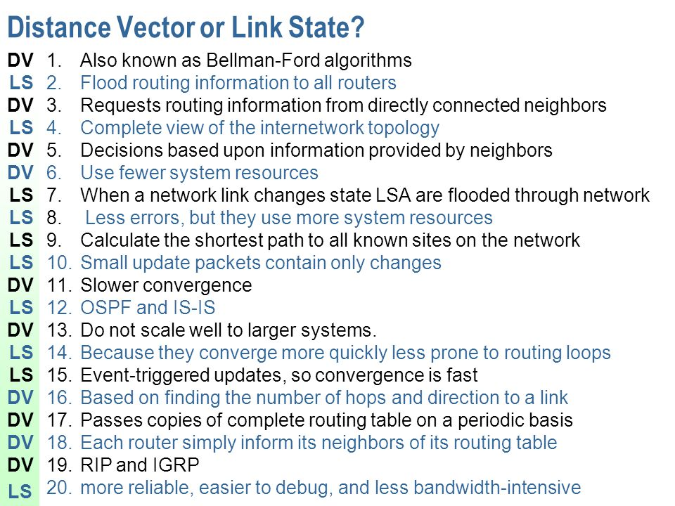 Distance Vector or Link State